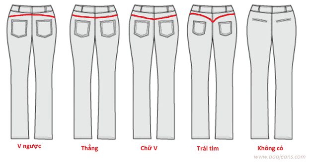 hình ảnh các loại đề cúp quần jean